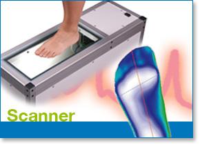 Scanner gpsupport