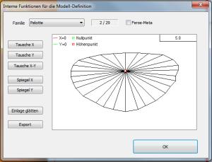 Modell-Eigenschaften-Details